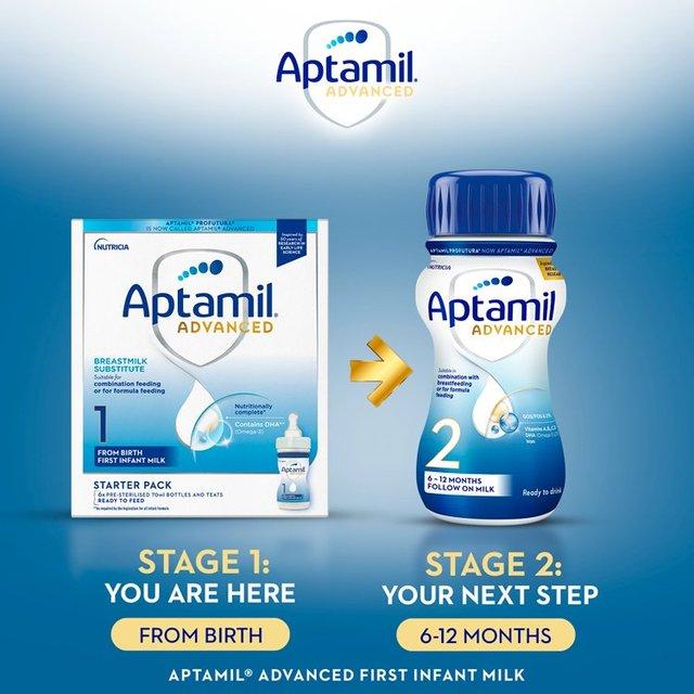 Aptamil Profutura 1 First Milk Ready To Feed Starter Pack 6 X 70ml