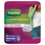 Depend for Women Pants Small/Medium