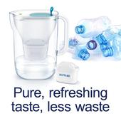 Brita Maxtra+ Style Blue Water Filter Jug 2.4L