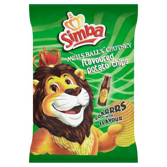 Image result for SIMBA MRS BALLS